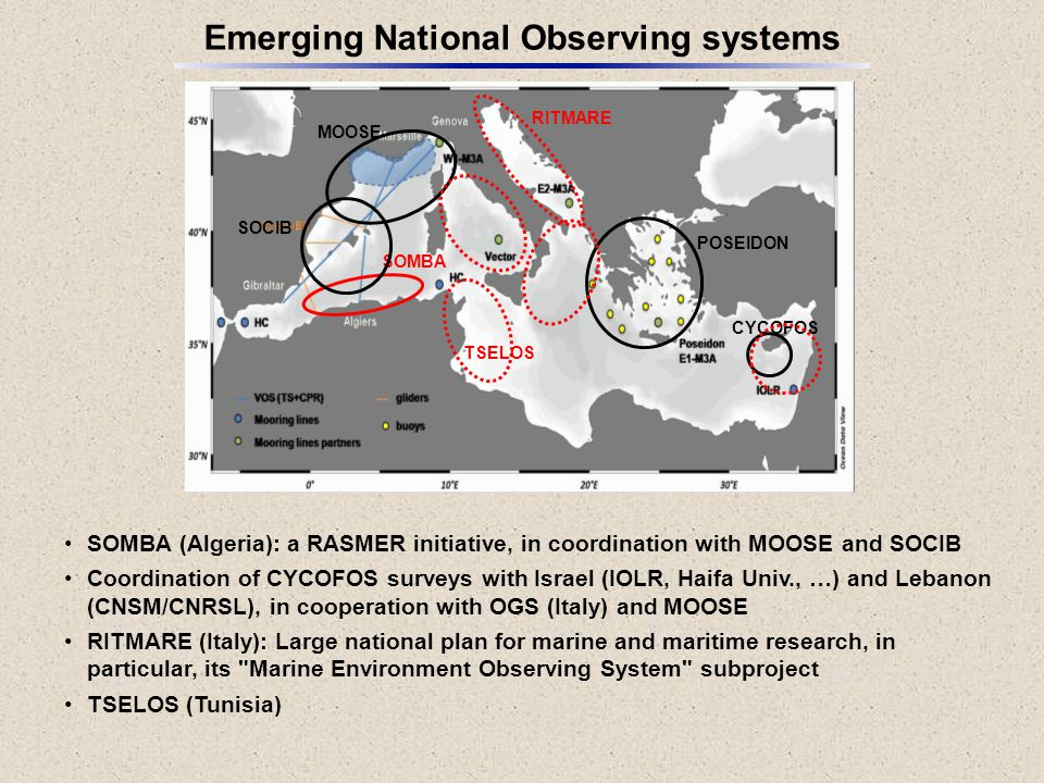 Emerging National Observing systems