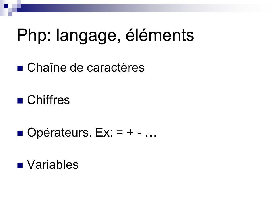 Php: langage, éléments Chaîne de caractères Chiffres