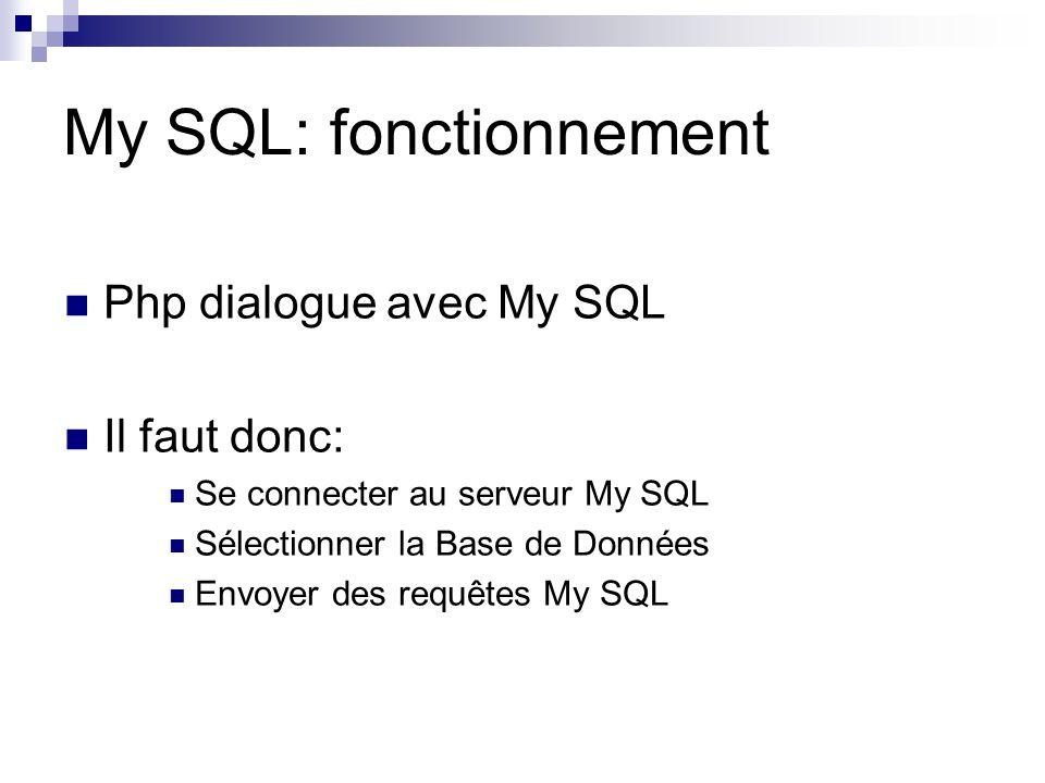 My SQL: fonctionnement
