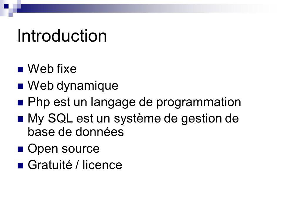 Introduction Web fixe Web dynamique