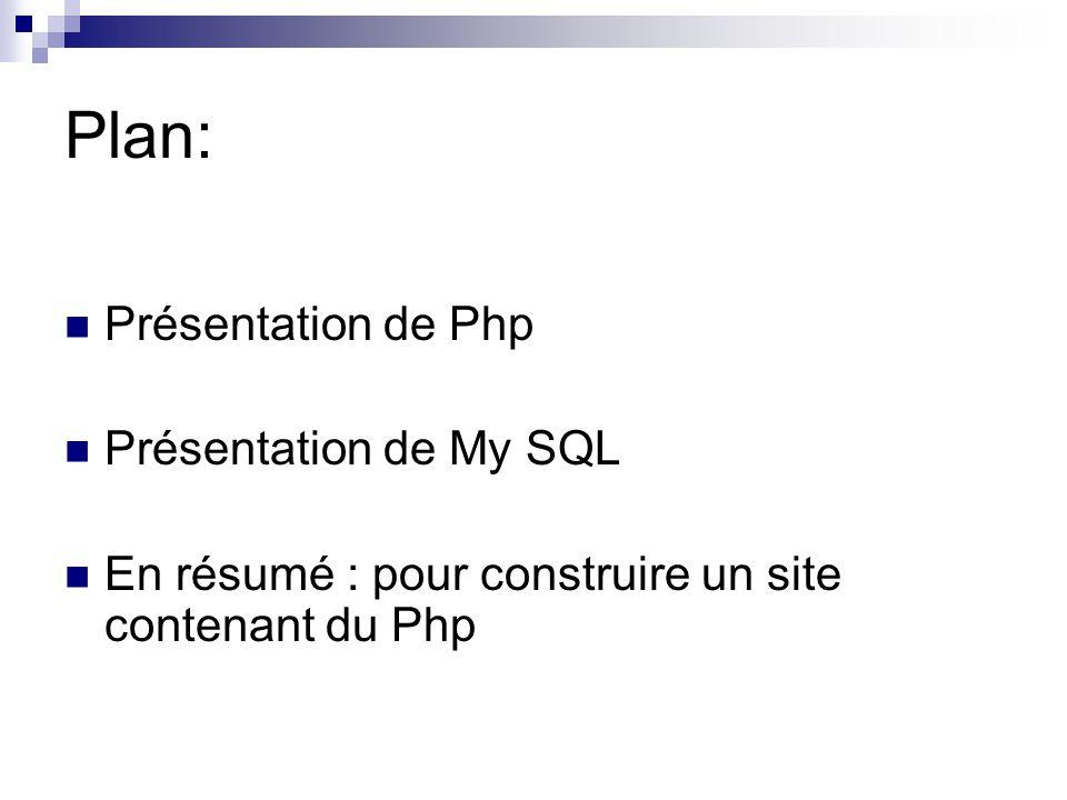 Plan: Présentation de Php Présentation de My SQL