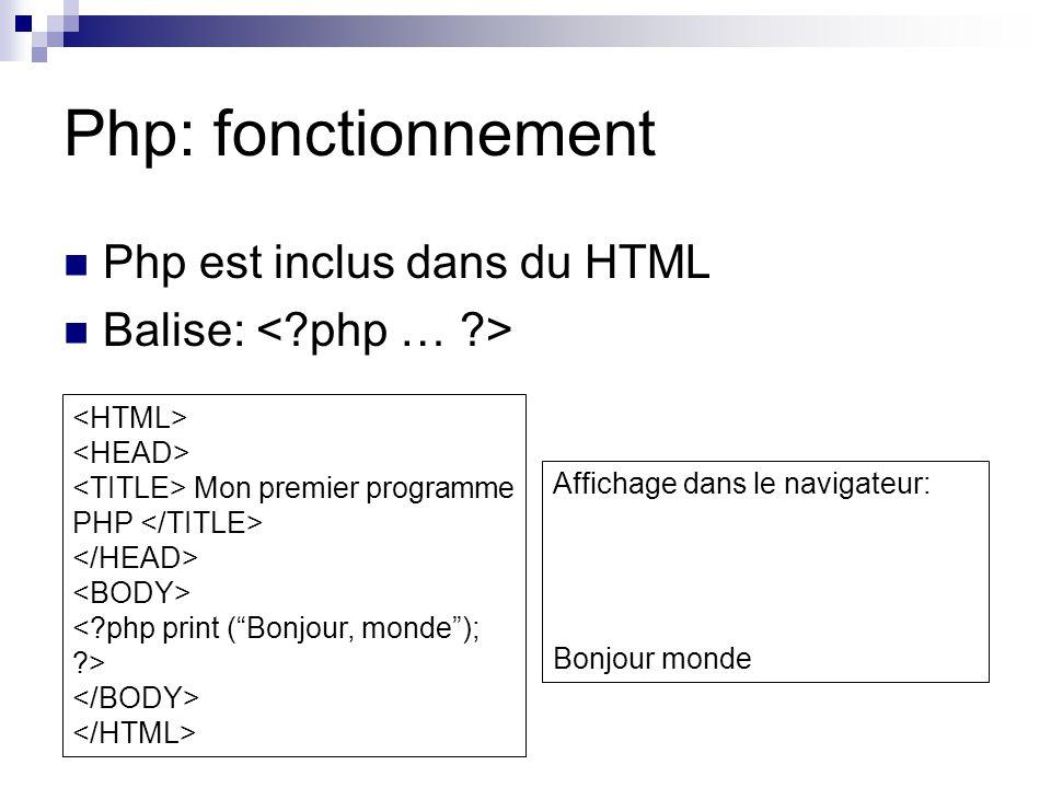 Php: fonctionnement Php est inclus dans du HTML
