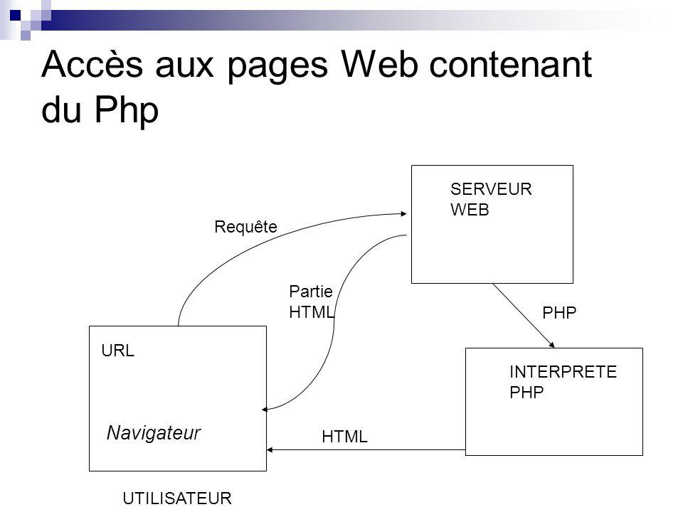 Accès aux pages Web contenant du Php
