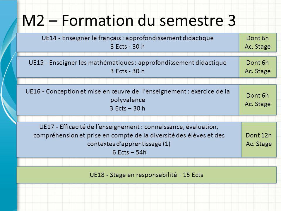 M2 – Formation du semestre 3