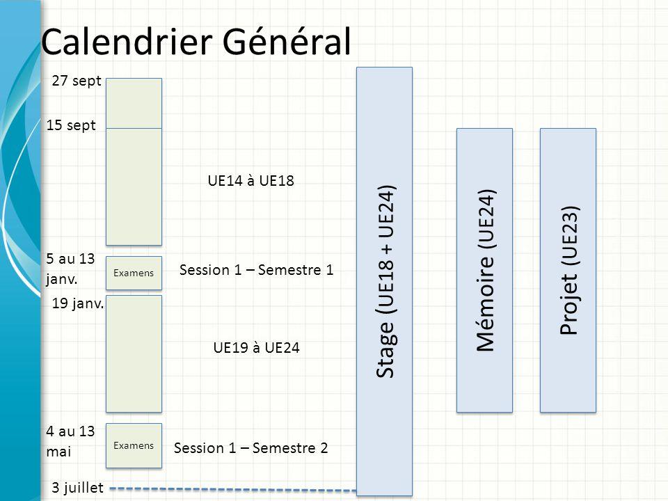 Calendrier Général Stage (UE18 + UE24) Mémoire (UE24) Projet (UE23)