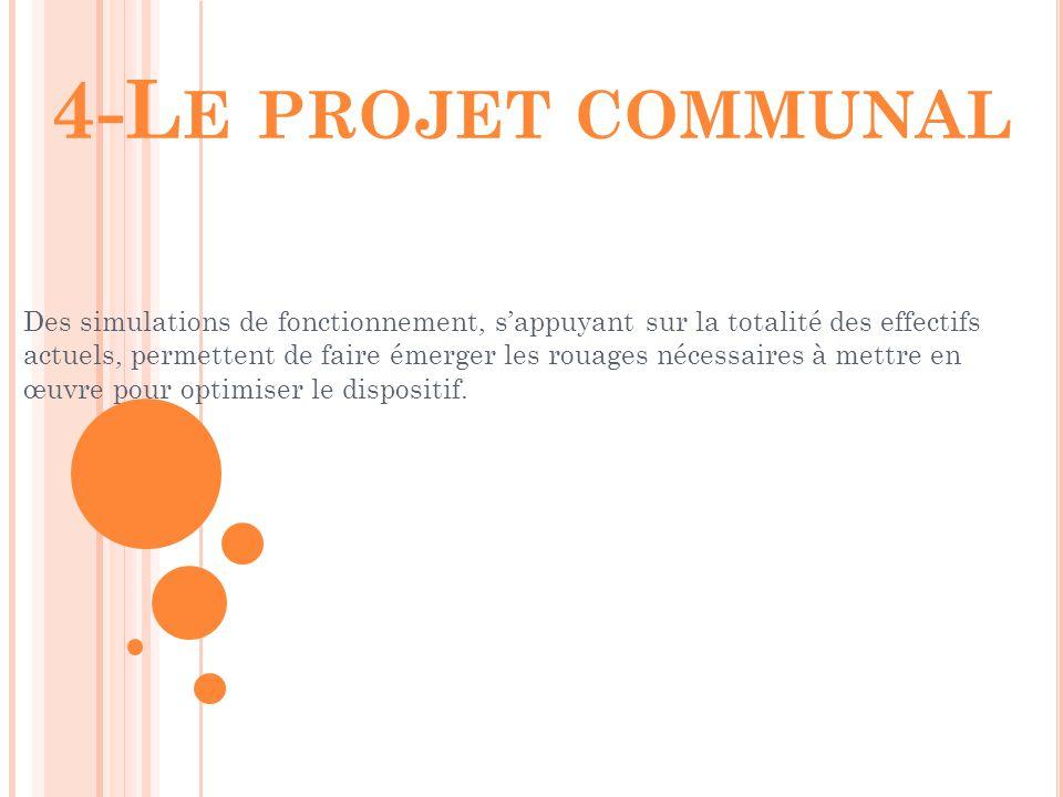 4-Le projet communal