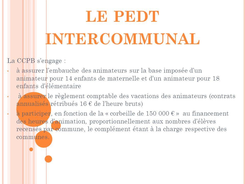 5-l'insertion dans le pedt intercommunal