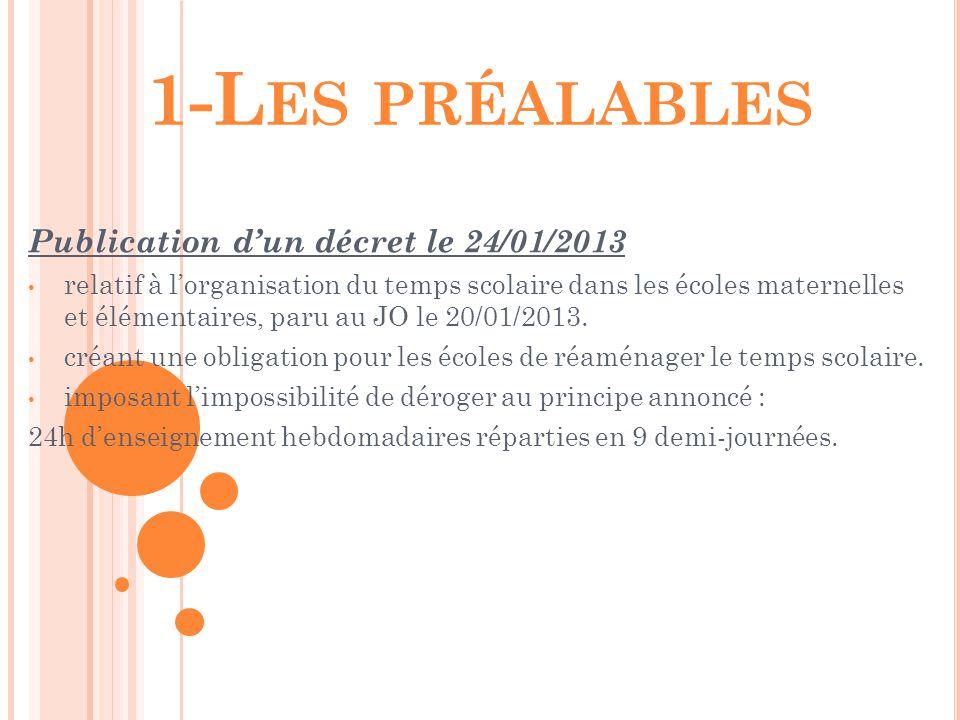 1-Les préalables Publication d'un décret le 24/01/2013