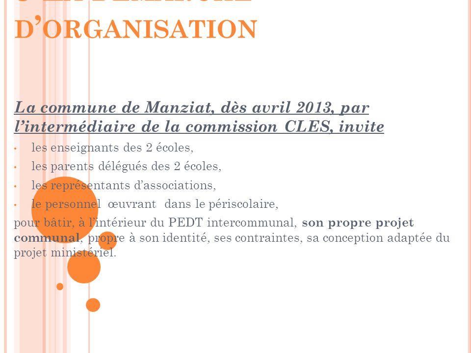3-La démarche d'organisation