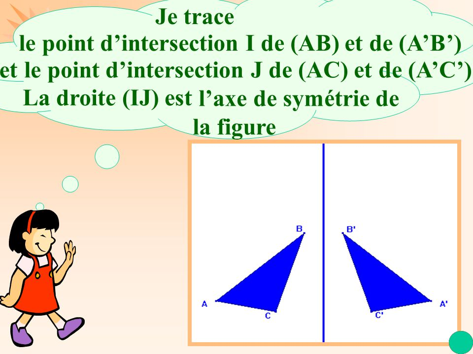 Je trace le point d'intersection I de (AB) et de (A'B') et. le point d'intersection J de (AC) et de (A'C').