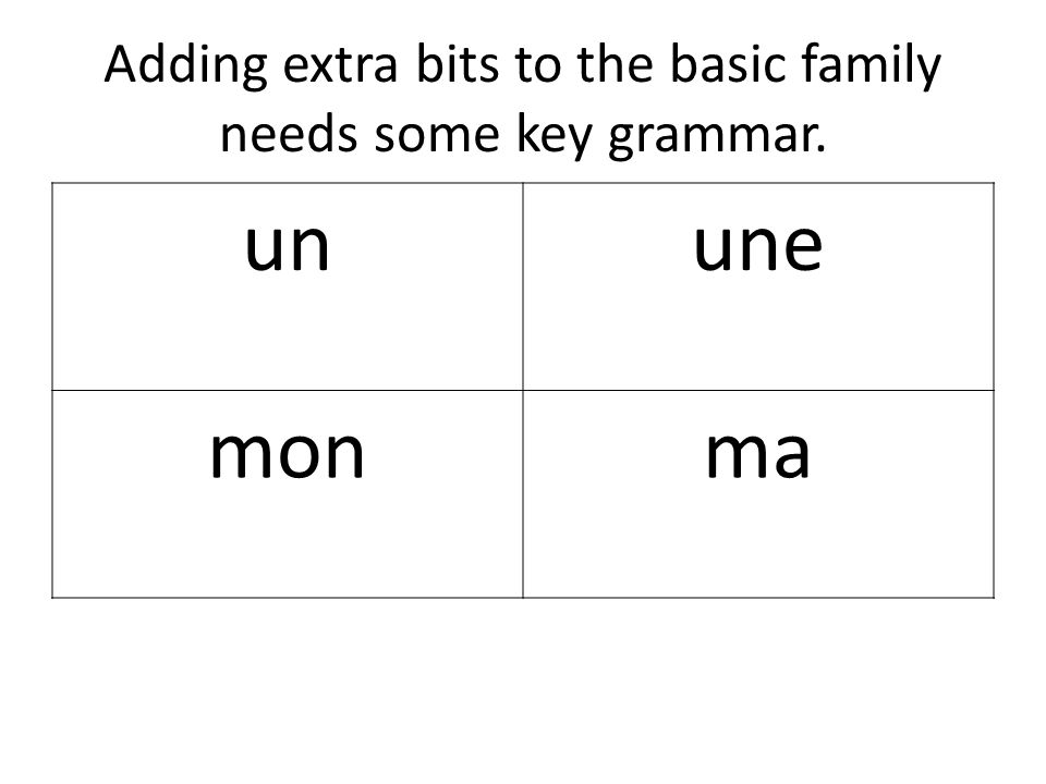 Adding extra bits to the basic family needs some key grammar.