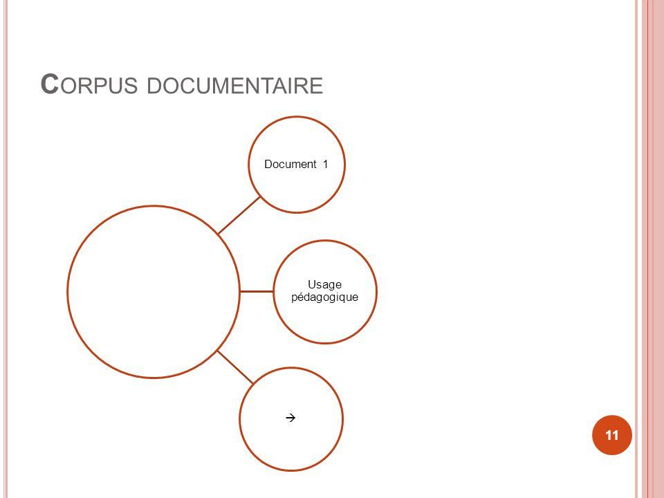 Corpus documentaire Document 1 Usage pédagogique 