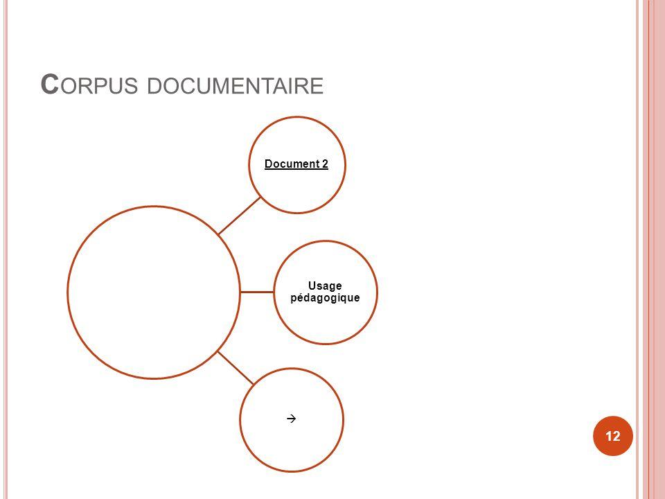 Corpus documentaire Document 2 Usage pédagogique 