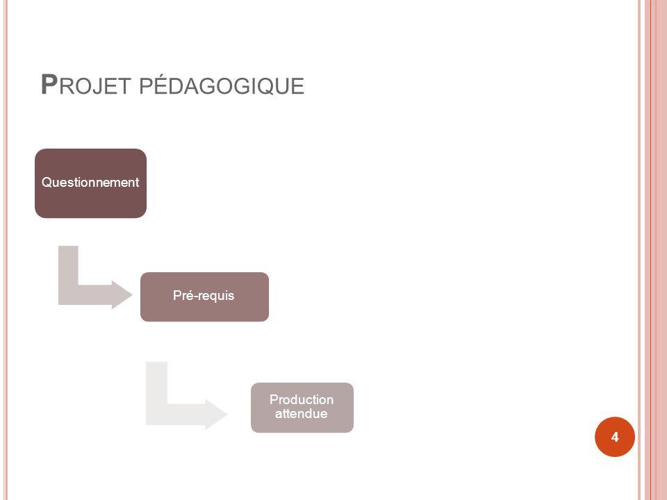 Projet pédagogique Questionnement Pré-requis Production attendue