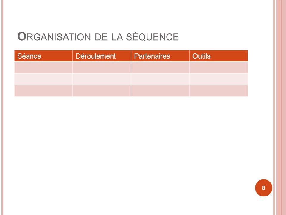 Organisation de la séquence