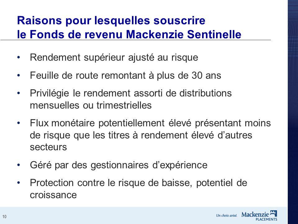Raisons pour lesquelles souscrire le Fonds de revenu Mackenzie Sentinelle