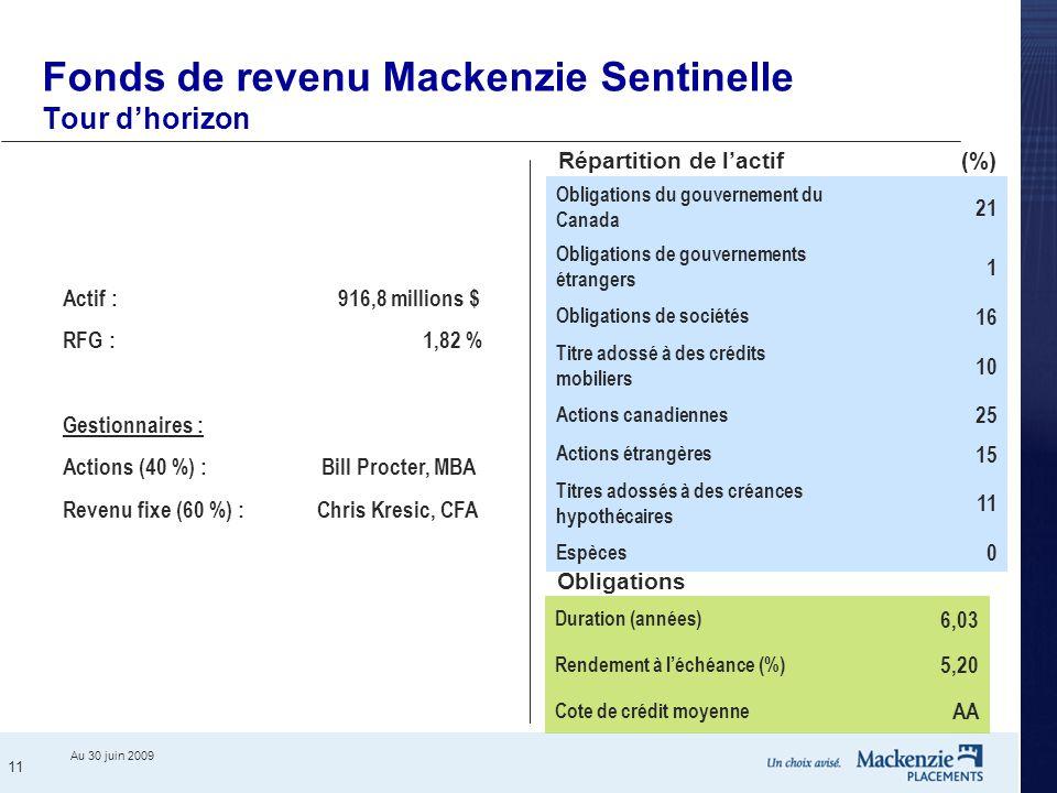 Fonds de revenu Mackenzie Sentinelle Tour d'horizon