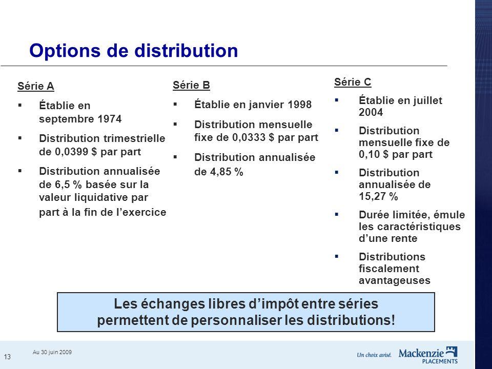 Options de distribution