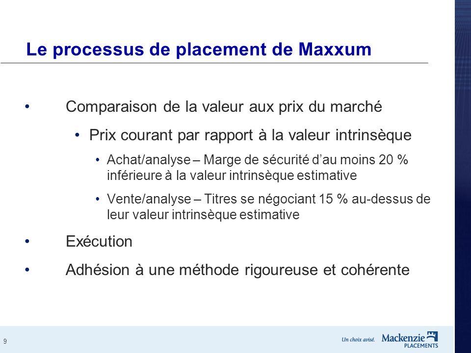 Le processus de placement de Maxxum