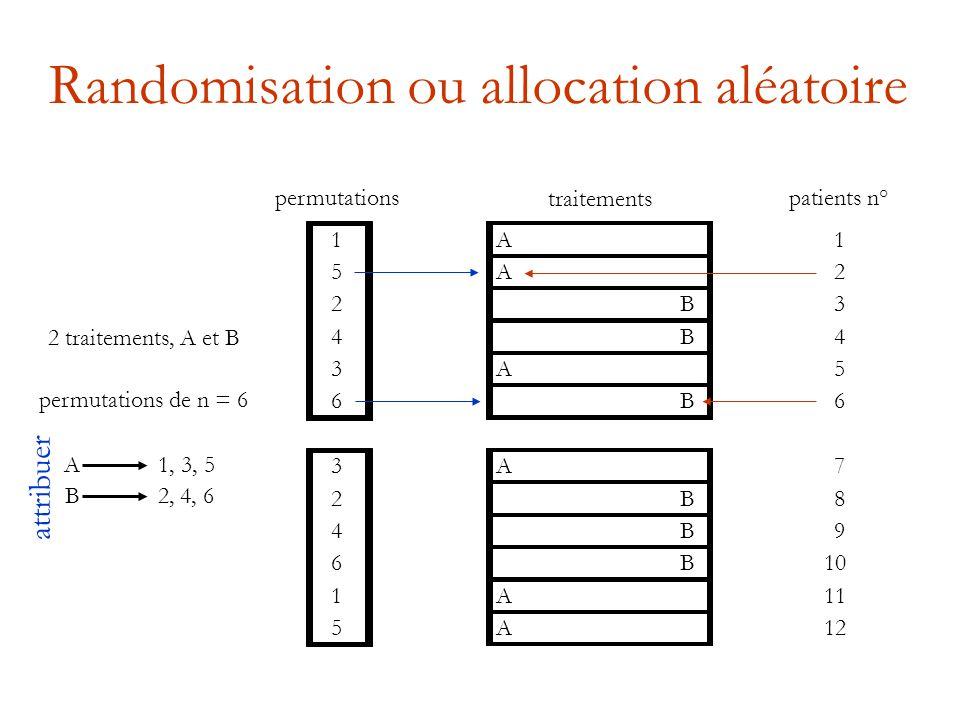 Randomisation ou allocation aléatoire