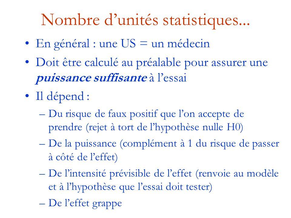 Nombre d'unités statistiques...