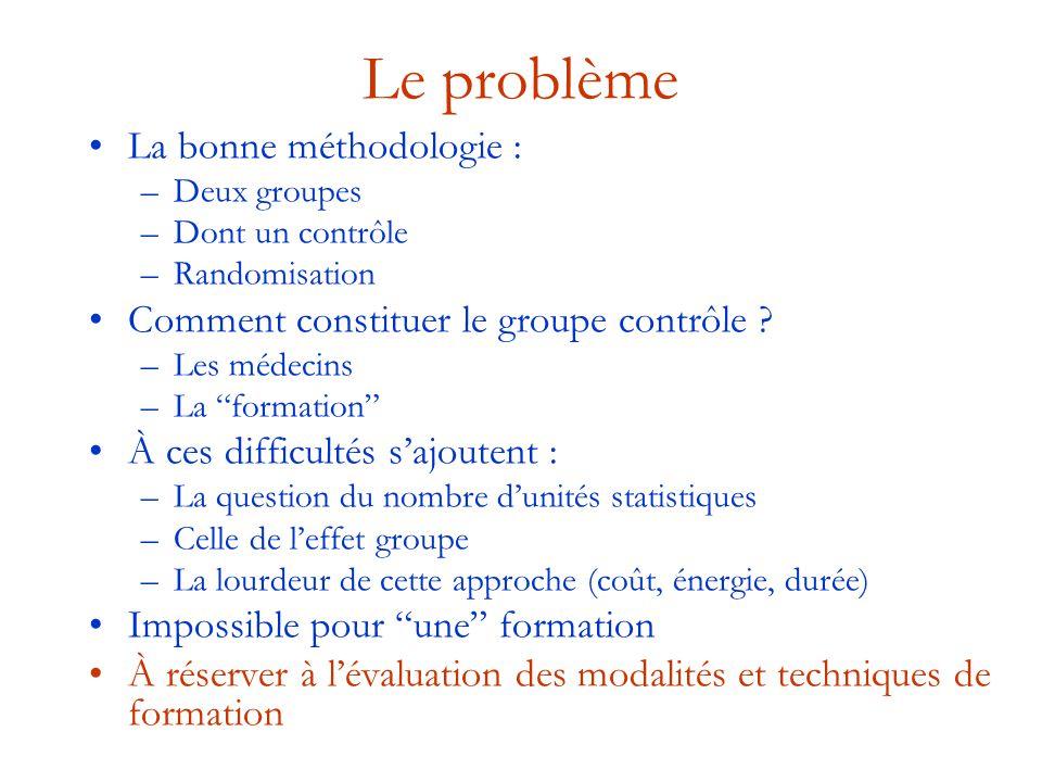 Le problème La bonne méthodologie :