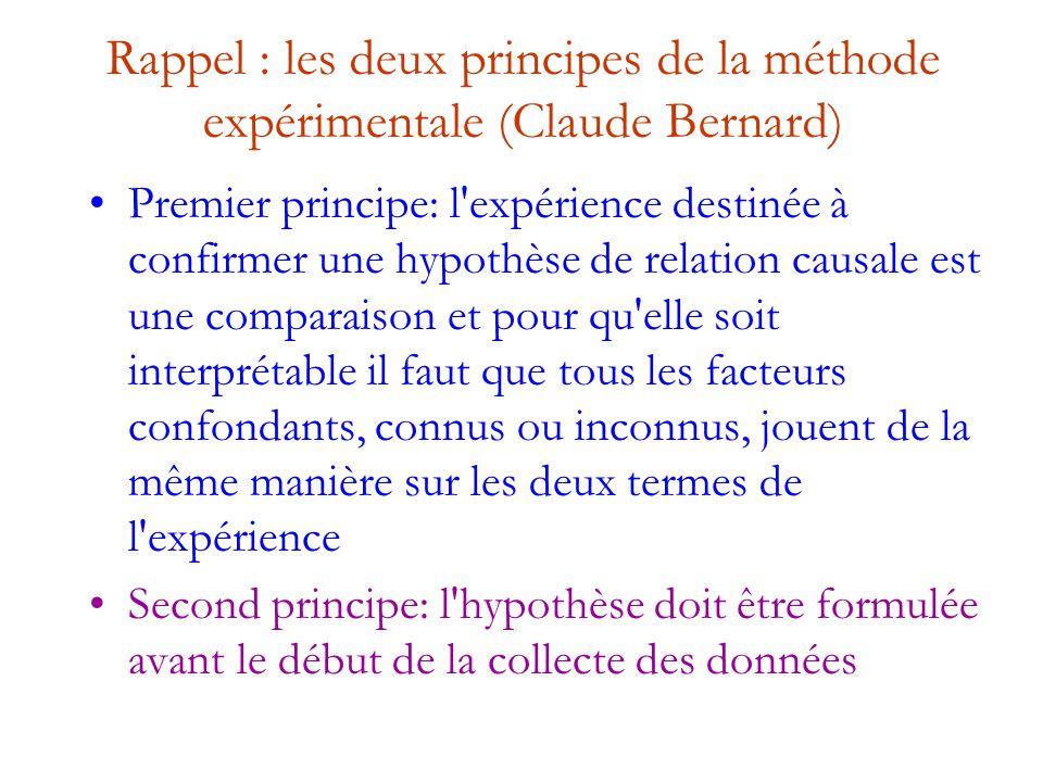 Rappel : les deux principes de la méthode expérimentale (Claude Bernard)