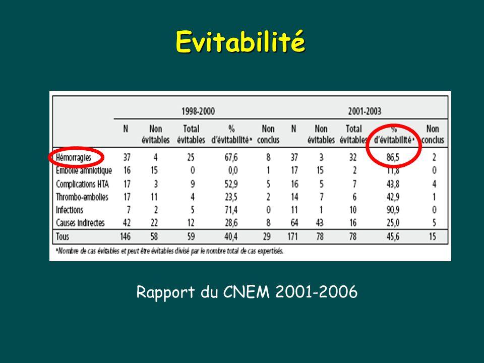 Evitabilité Rapport du CNEM 2001-2006