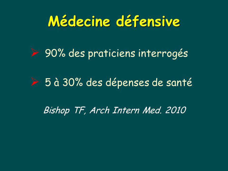 Bishop TF, Arch Intern Med. 2010