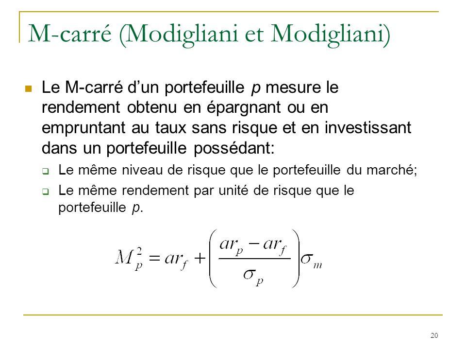 M-carré (Modigliani et Modigliani)