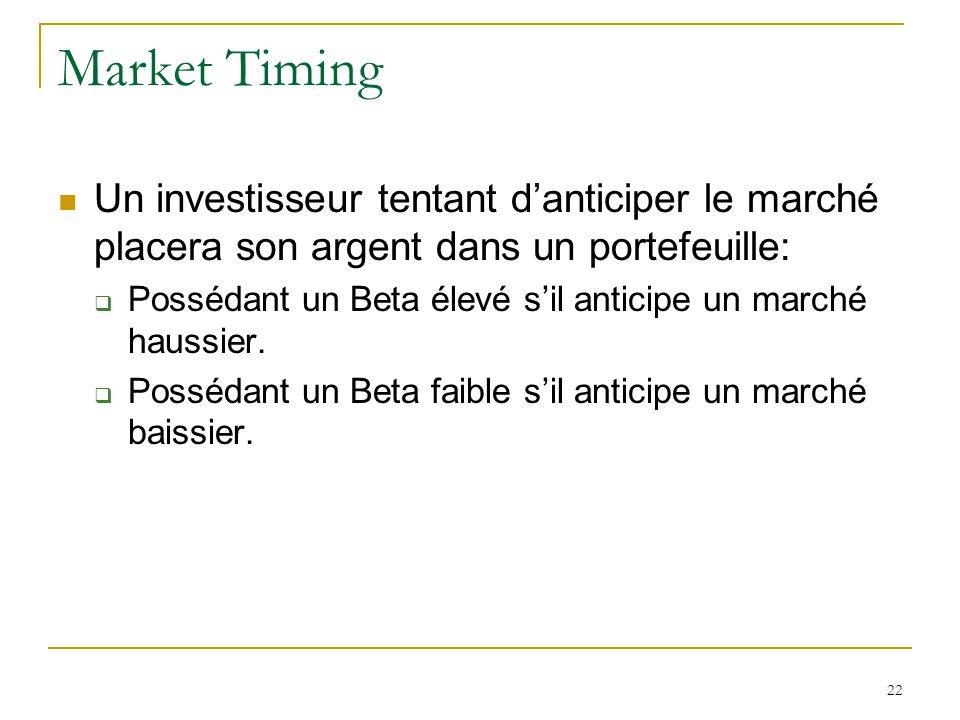 Market Timing Un investisseur tentant d'anticiper le marché placera son argent dans un portefeuille: