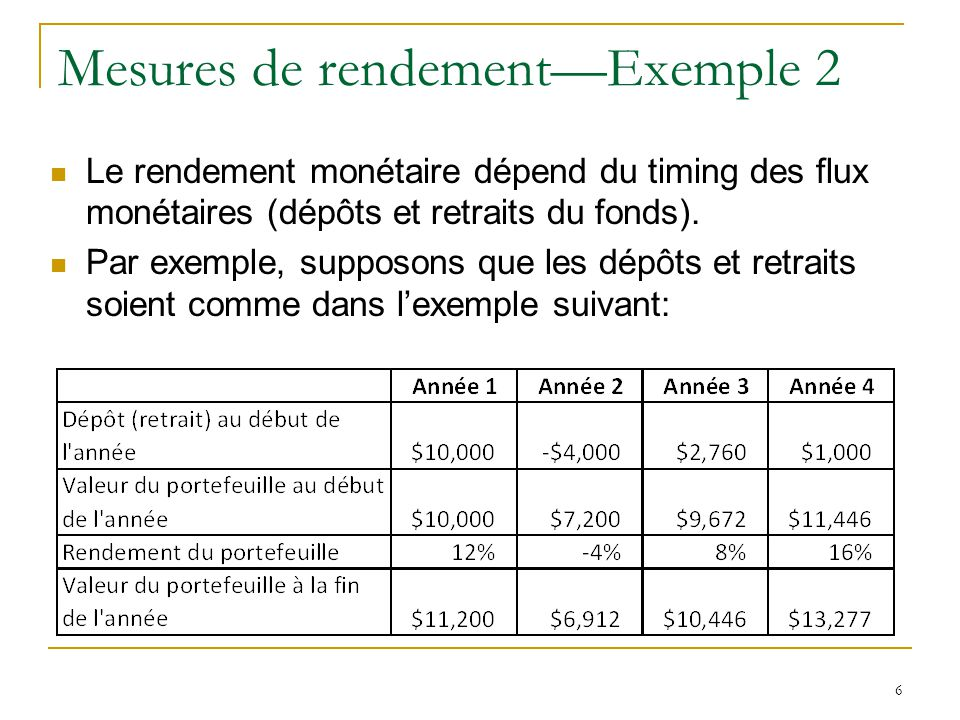 Mesures de rendement—Exemple 2