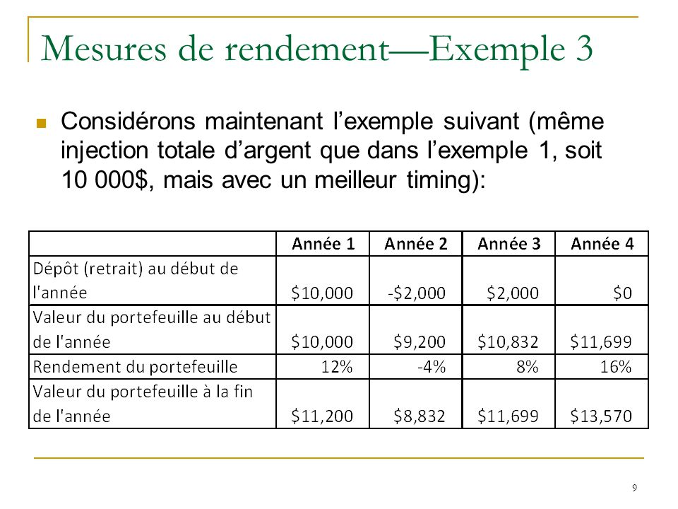Mesures de rendement—Exemple 3