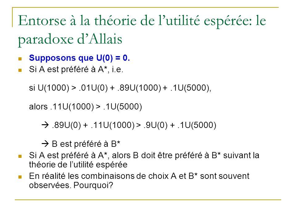 Entorse à la théorie de l'utilité espérée: le paradoxe d'Allais