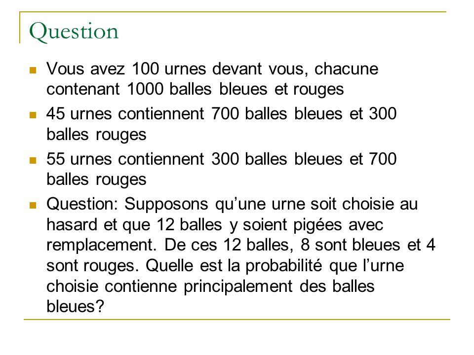 Question Vous avez 100 urnes devant vous, chacune contenant 1000 balles bleues et rouges.
