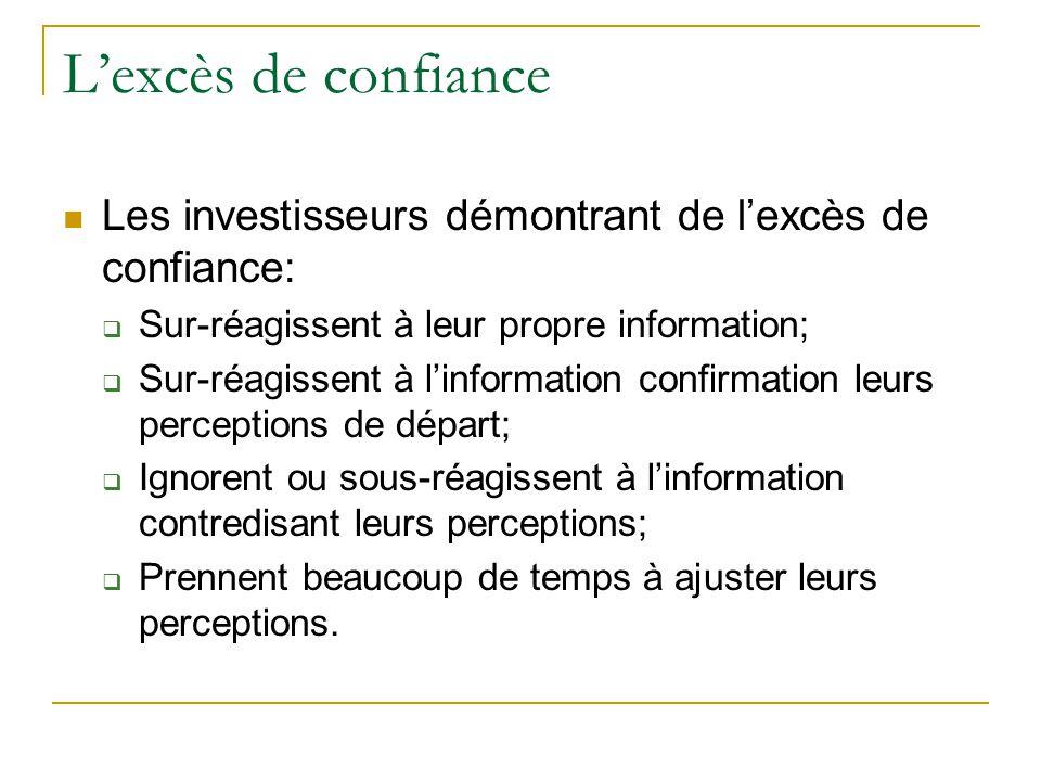 L'excès de confiance Les investisseurs démontrant de l'excès de confiance: Sur-réagissent à leur propre information;