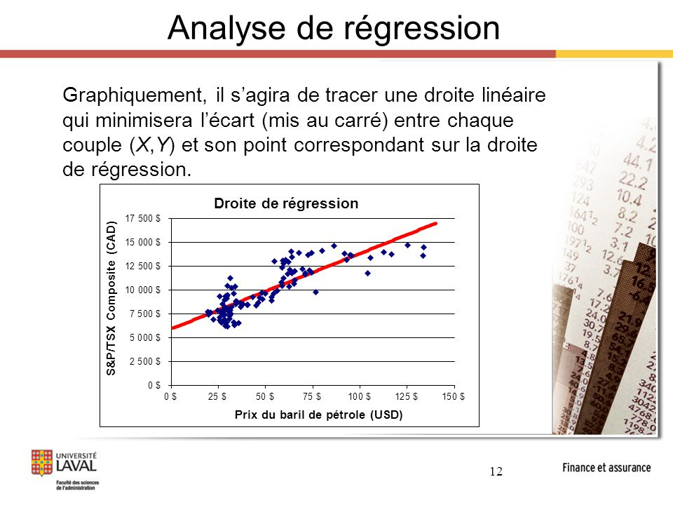 Analyse de régression
