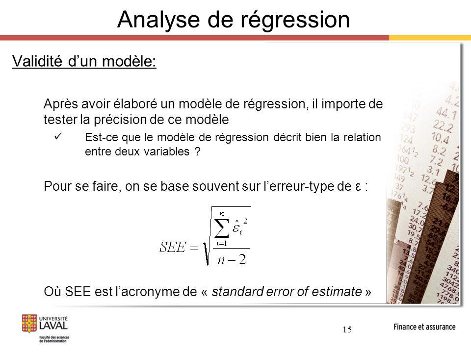 Analyse de régression Validité d'un modèle: