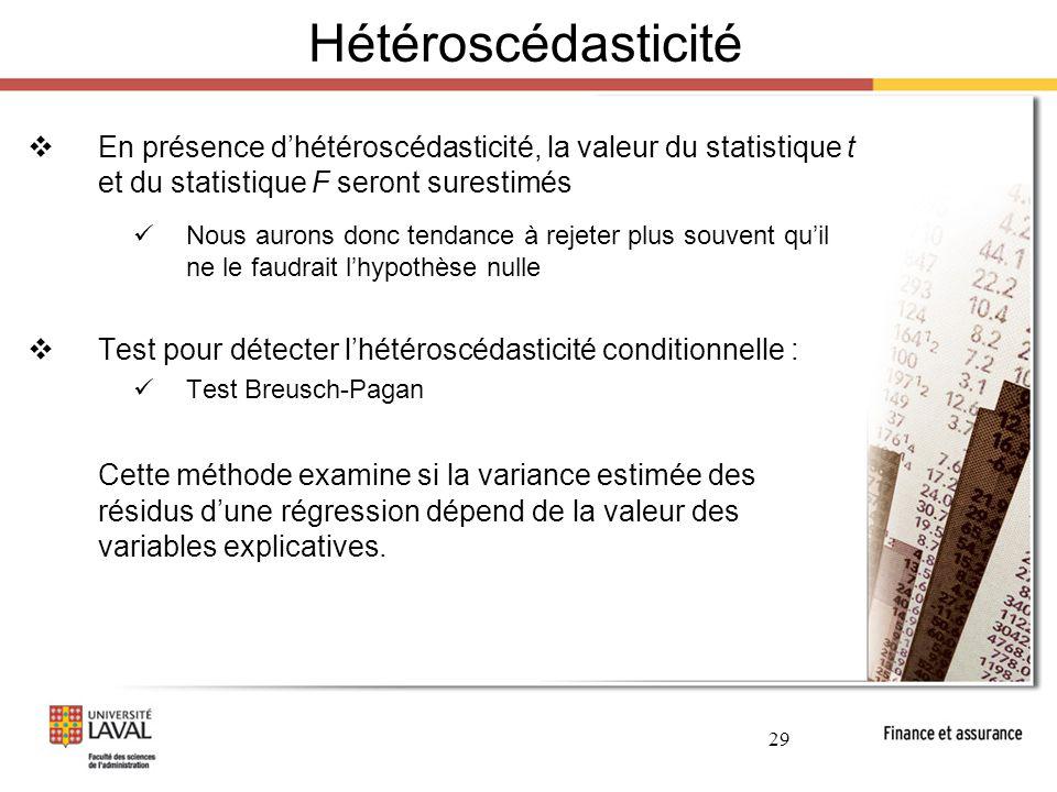 Hétéroscédasticité En présence d'hétéroscédasticité, la valeur du statistique t et du statistique F seront surestimés.