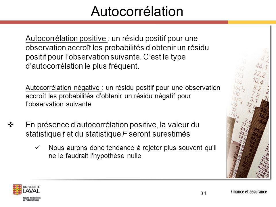 Autocorrélation
