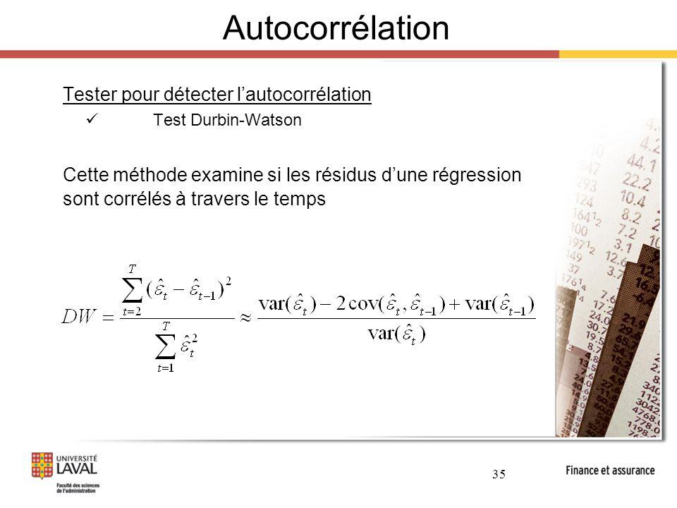 Autocorrélation Tester pour détecter l'autocorrélation. Test Durbin-Watson.