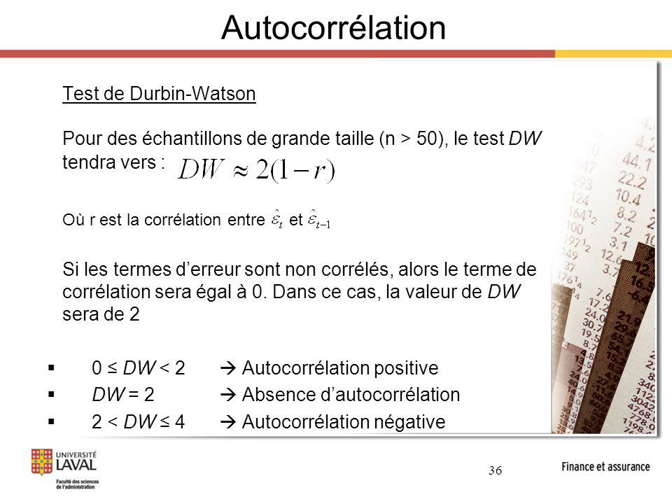 Autocorrélation Test de Durbin-Watson. Pour des échantillons de grande taille (n > 50), le test DW tendra vers :