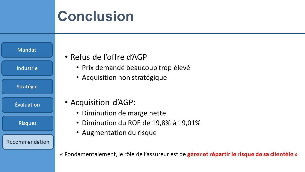 Conclusion Refus de l'offre d'AGP Acquisition d'AGP: