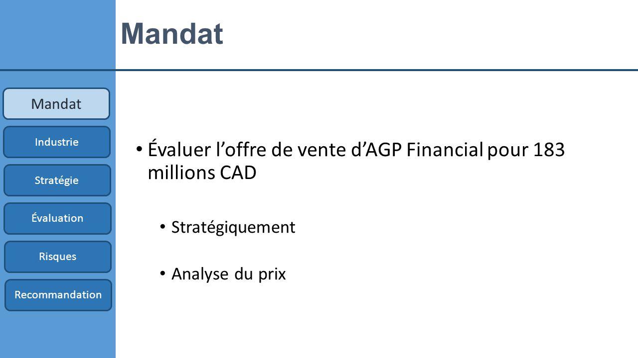 Mandat Évaluer l'offre de vente d'AGP Financial pour 183 millions CAD