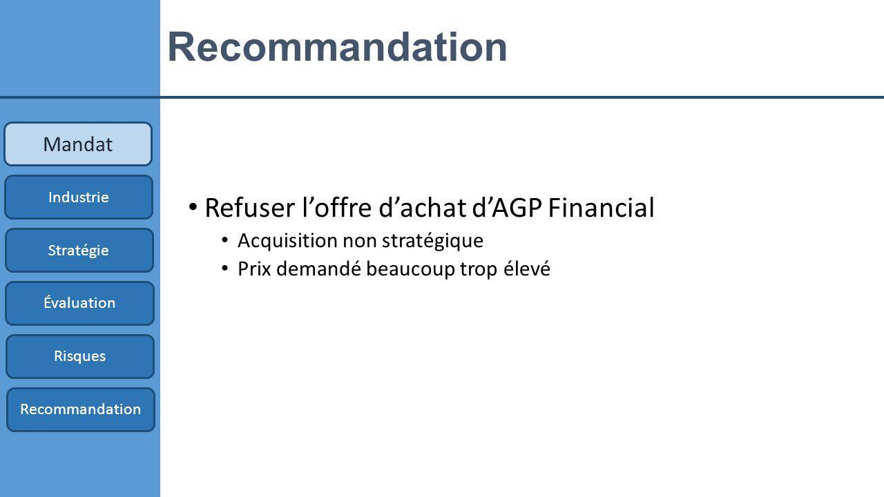 Recommandation Refuser l'offre d'achat d'AGP Financial Mandat