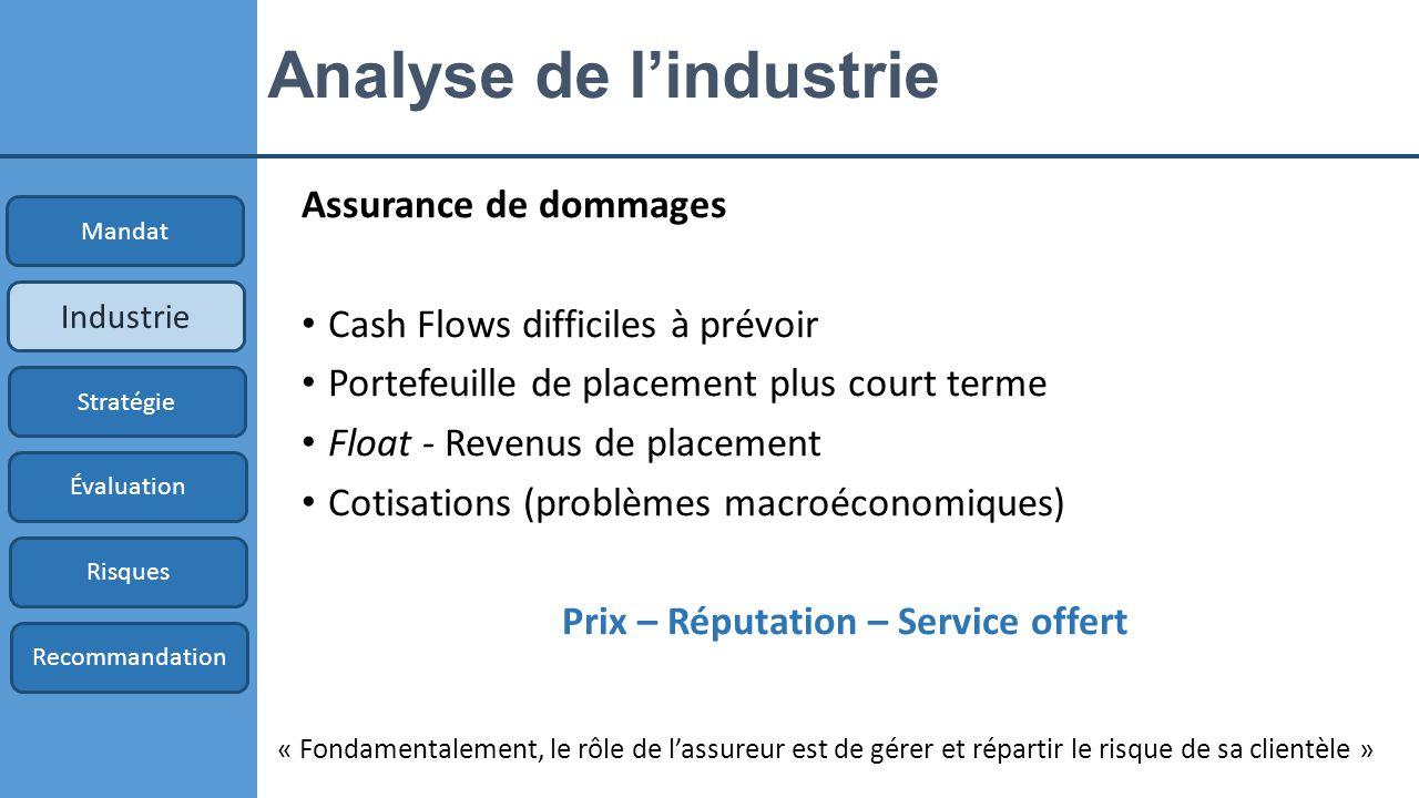 Analyse de l'industrie