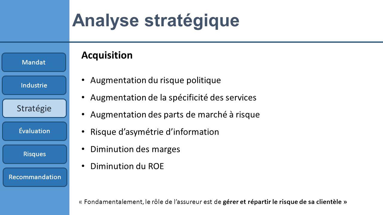 Analyse stratégique Acquisition Augmentation du risque politique