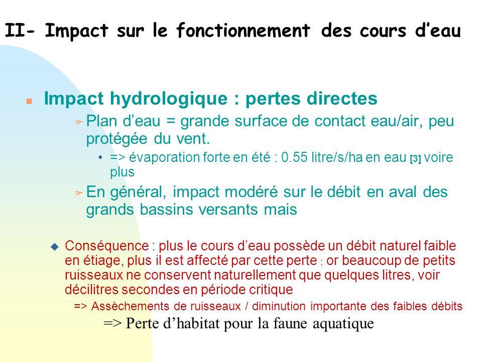 II- Impact sur le fonctionnement des cours d'eau