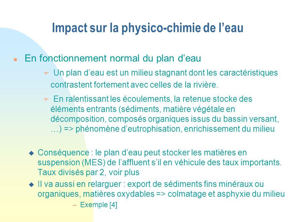 Impact sur la physico-chimie de l'eau