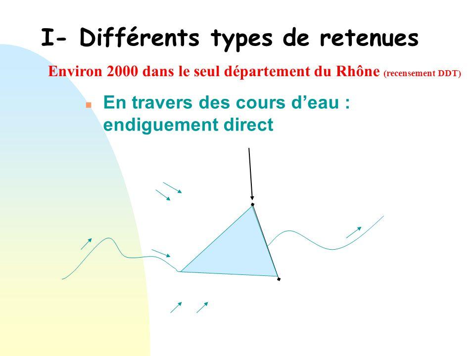 I- Différents types de retenues